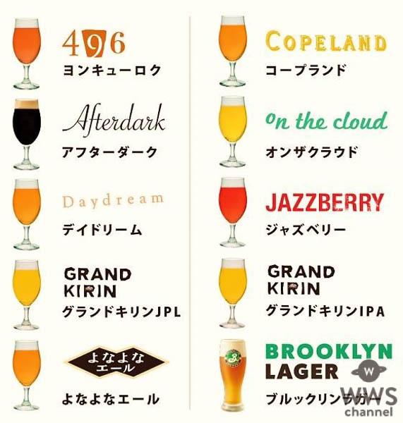 明治神宮外苑『森のビアガーデン』が 5 月 19 日(土)、オープン ~クラフトビールやアラカルトメニューがさらに充実~