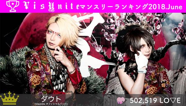 バーティカルプラットフォーム「VisUnite」、6月度マンスリーランキングの結果を公開!!