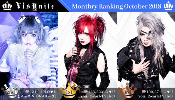 バーティカルプラットフォーム「VisUnite」、10月度マンスリーランキングの結果を公開!!