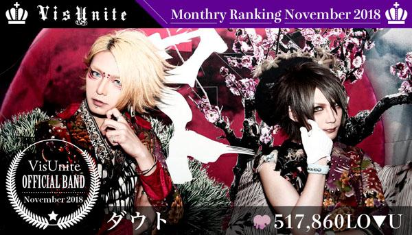バーティカルプラットフォーム「VisUnite」、11月度マンスリーランキングの結果を公開!!