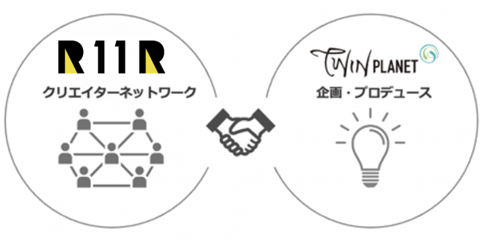ツインプラネットとR11Rがタッグ「CREATOR's COMPASS」を発足